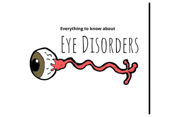 There are various eye disorder types and a lot of them are curable. Know everything about them in detail