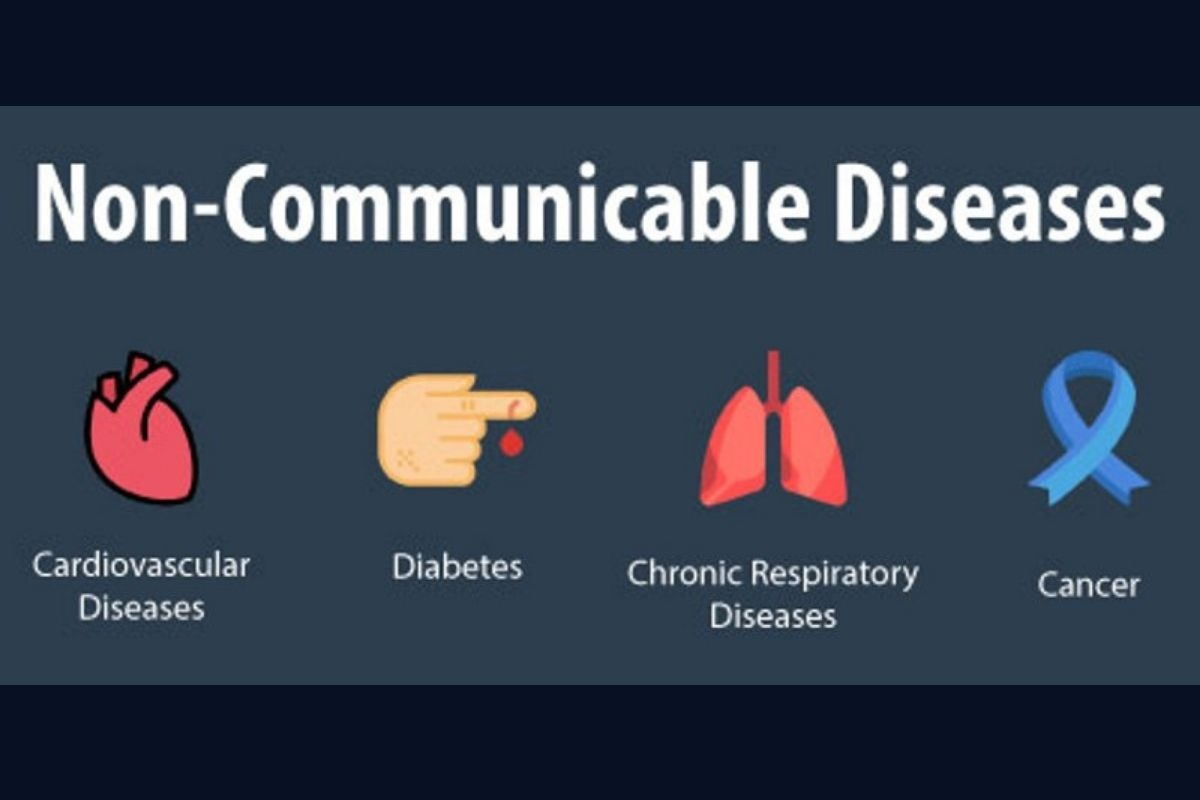 Understanding Four Main Types Of Non-Communicable Diseases