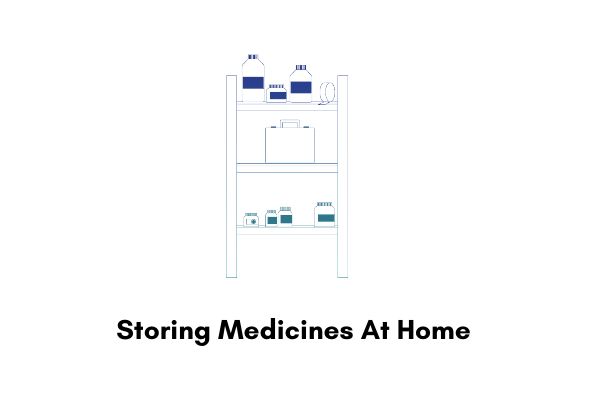 storing medicines at home
