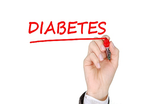 How much you are aware about Diabetes?