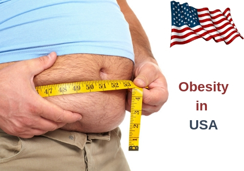 Obesity In America- The Biggest Threat To The Country's Future
