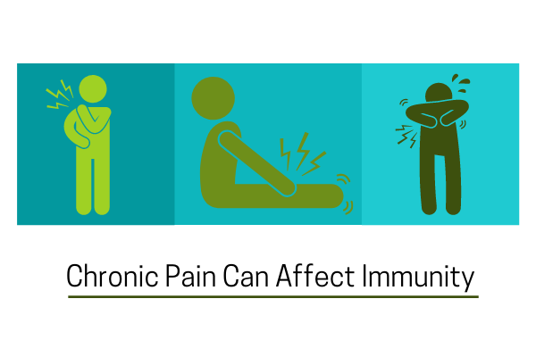 Your Chronic Pain Is Eating Your Immunity