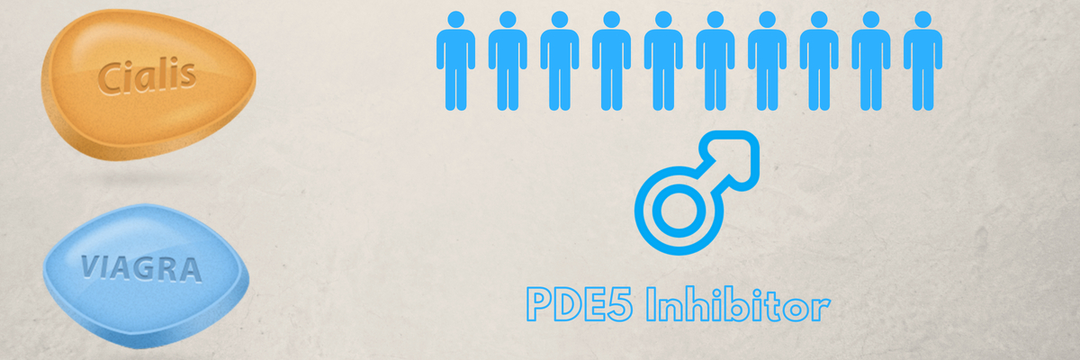 All You Need To Know About PDE5 Inhibitors